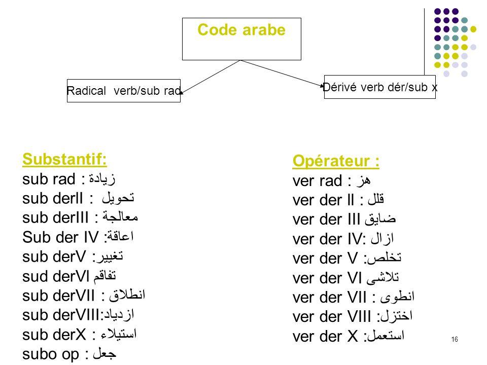 Code arabe Substantif: Opérateur : sub rad : زيادة ver rad : هز