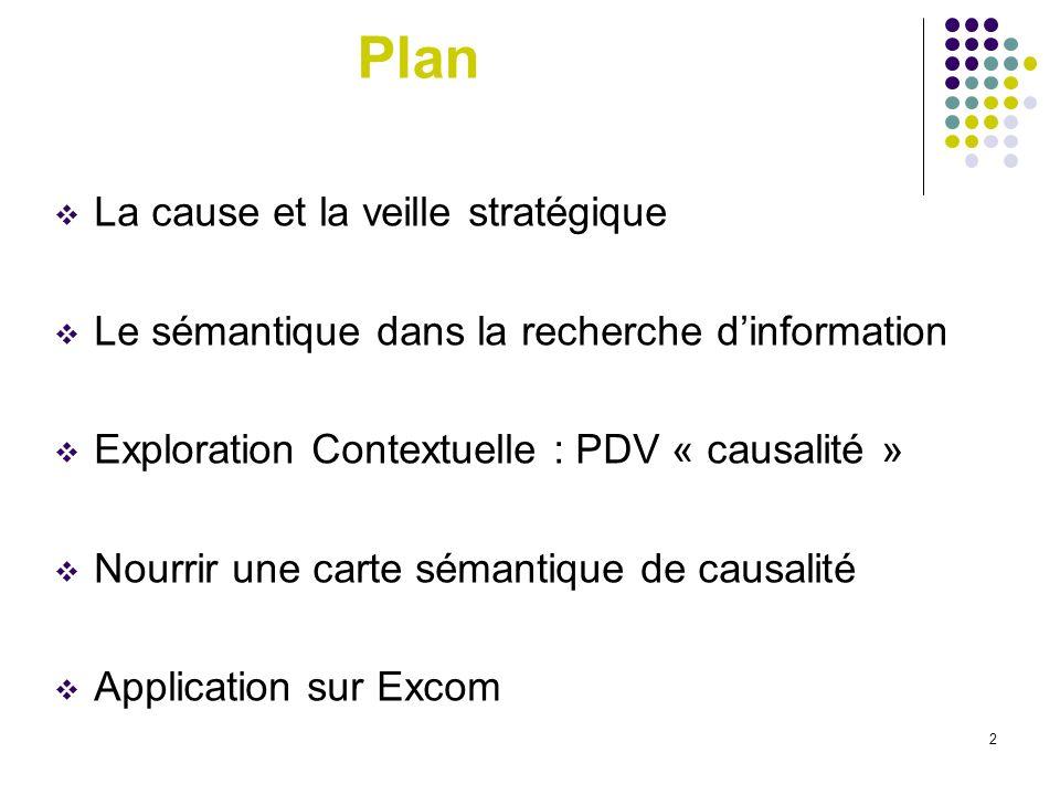 Plan La cause et la veille stratégique