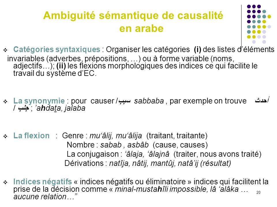 Ambiguité sémantique de causalité en arabe