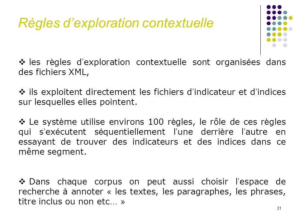 Règles d'exploration contextuelle
