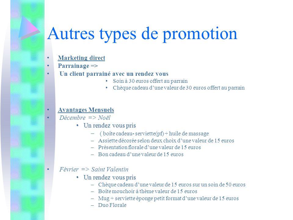 Autres types de promotion