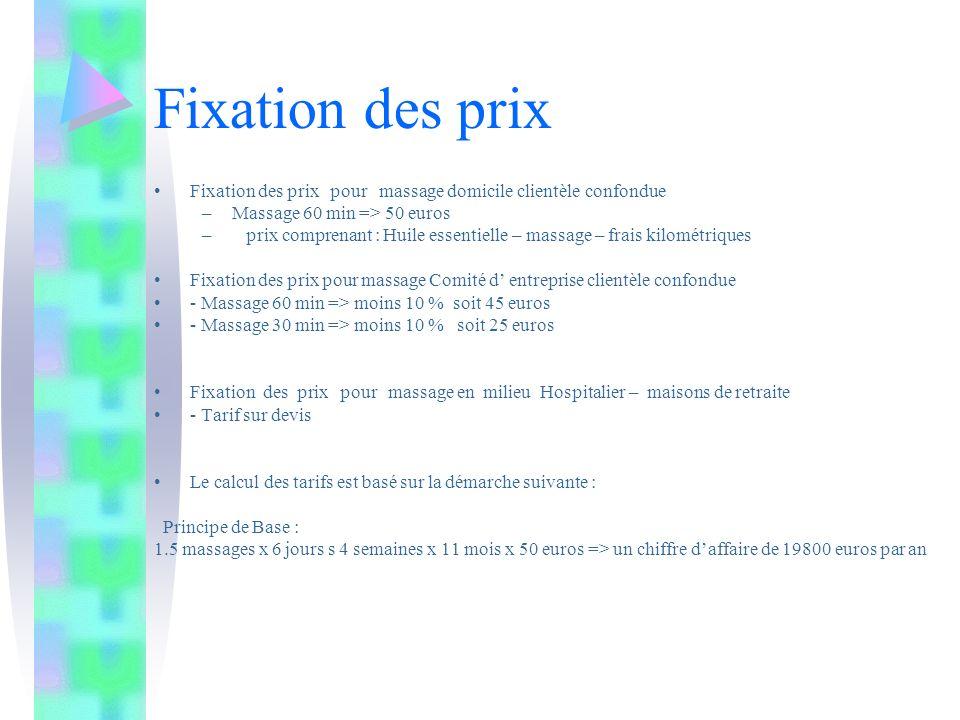 Fixation des prix Fixation des prix pour massage domicile clientèle confondue. Massage 60 min => 50 euros.
