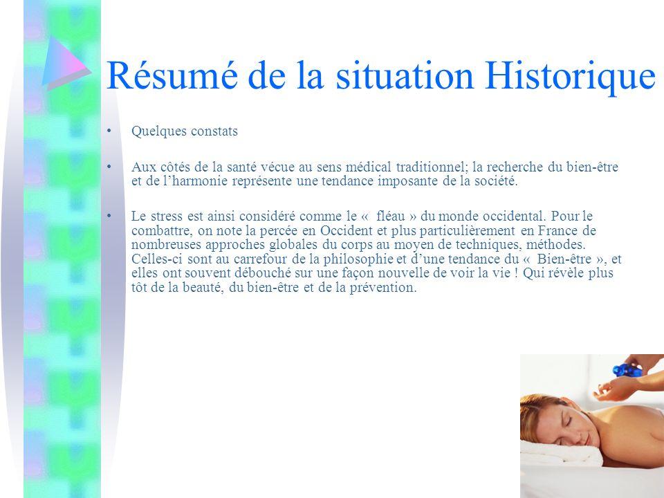 Résumé de la situation Historique