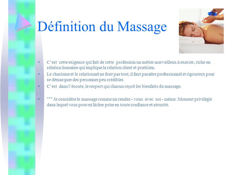 Définition du Massage