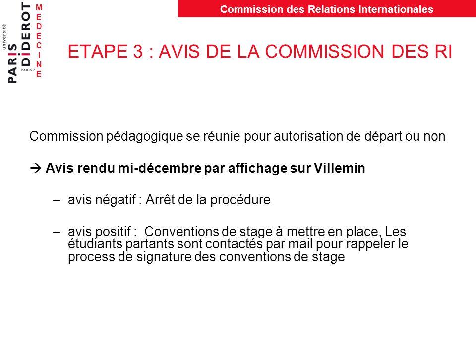 ETAPE 3 : AVIS DE LA COMMISSION DES RI