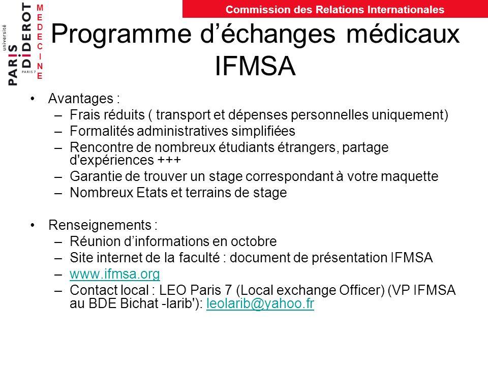Programme d'échanges médicaux IFMSA