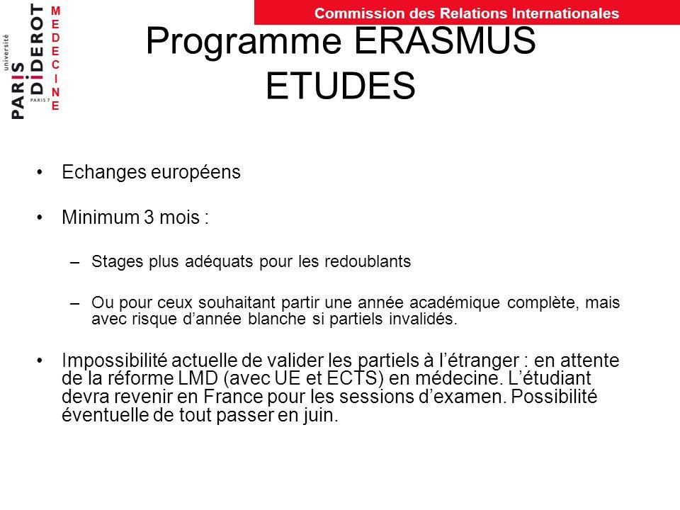Programme ERASMUS ETUDES