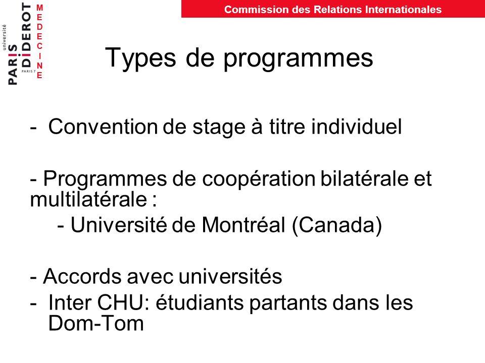 Types de programmes Convention de stage à titre individuel
