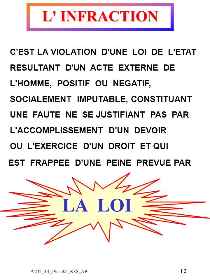 LA LOI L INFRACTION C EST LA VIOLATION D UNE LOI DE L ETAT