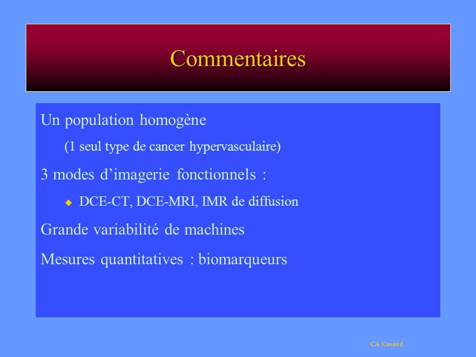 Commentaires Un population homogène 3 modes d'imagerie fonctionnels :