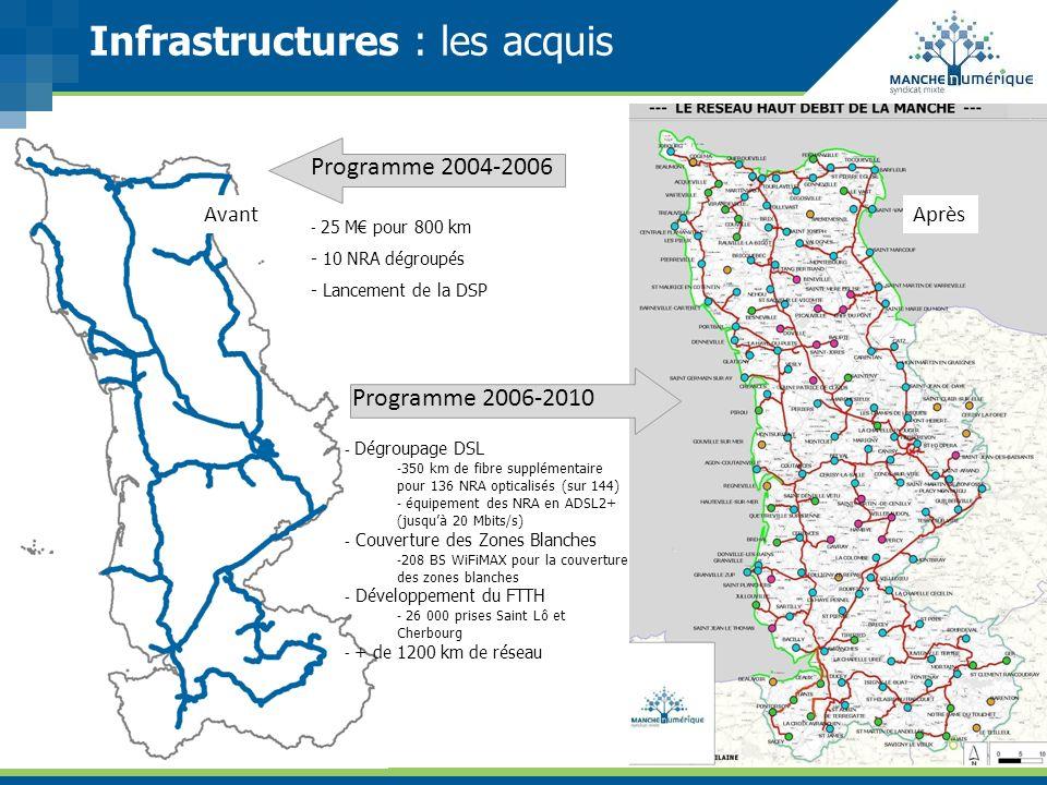 Infrastructures : les acquis