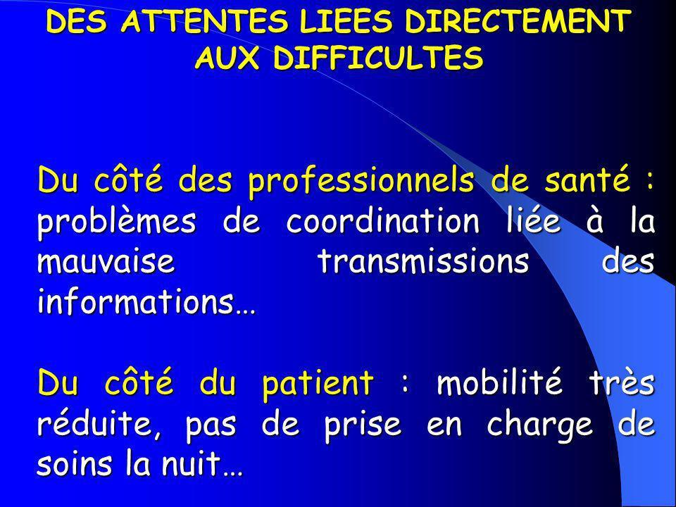 DES ATTENTES LIEES DIRECTEMENT AUX DIFFICULTES