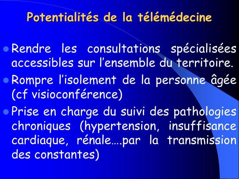 Potentialités de la télémédecine