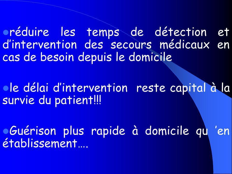 réduire les temps de détection et d'intervention des secours médicaux en cas de besoin depuis le domicile