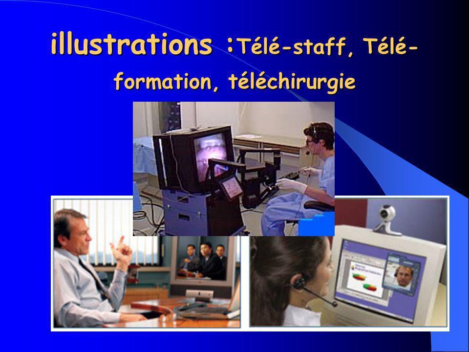 illustrations :Télé-staff, Télé-formation, téléchirurgie