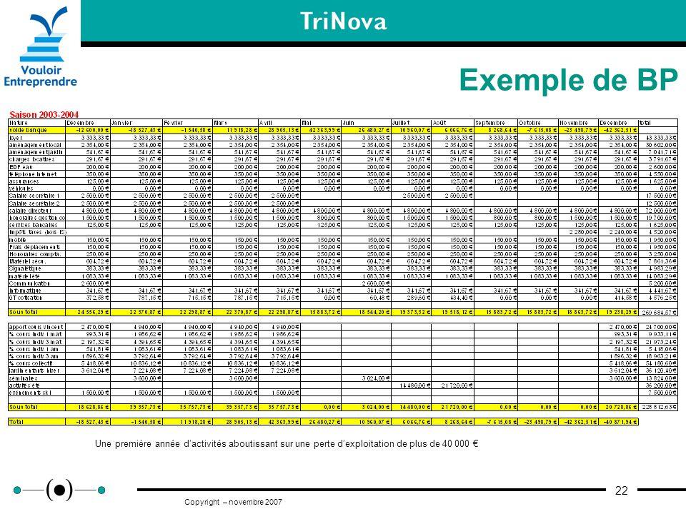 Exemple de BP Une première année d'activités aboutissant sur une perte d'exploitation de plus de 40 000 €