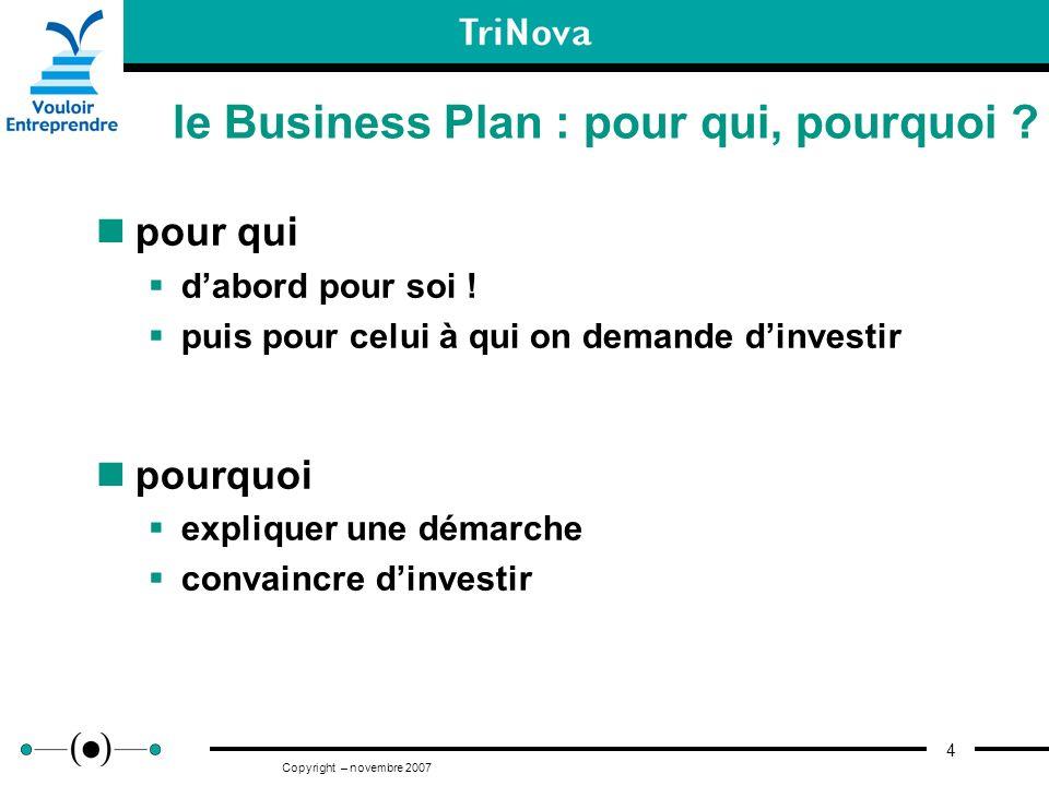 le Business Plan : pour qui, pourquoi