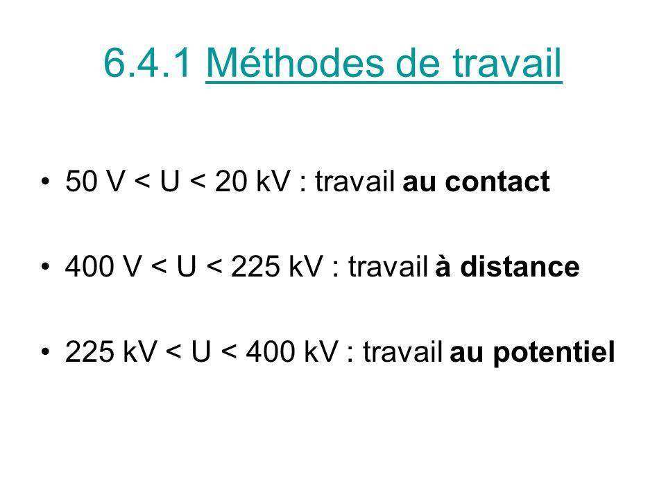 6.4.1 Méthodes de travail 50 V < U < 20 kV : travail au contact