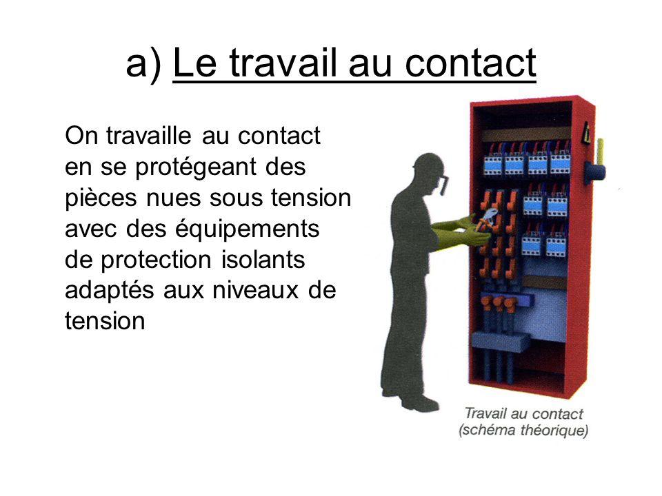 a) Le travail au contact