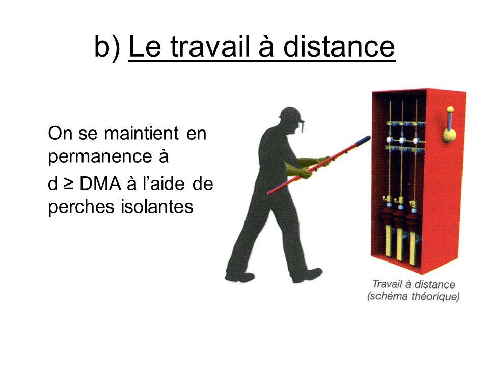 b) Le travail à distance