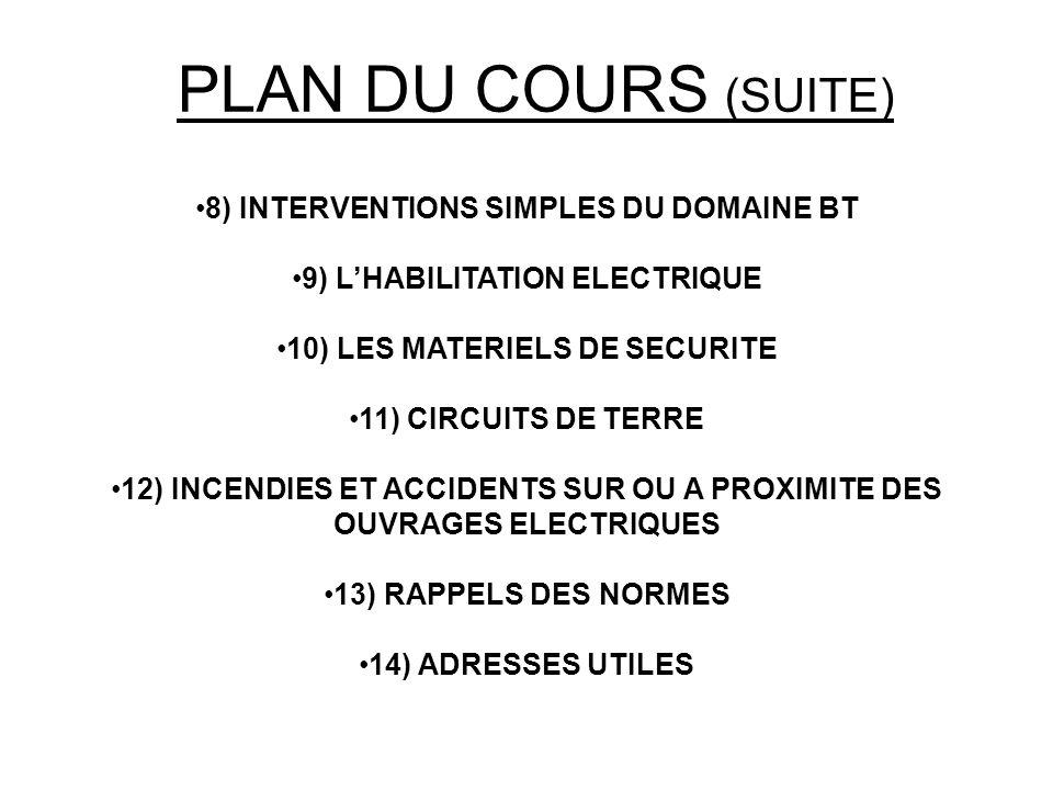 PLAN DU COURS (SUITE) 8) INTERVENTIONS SIMPLES DU DOMAINE BT