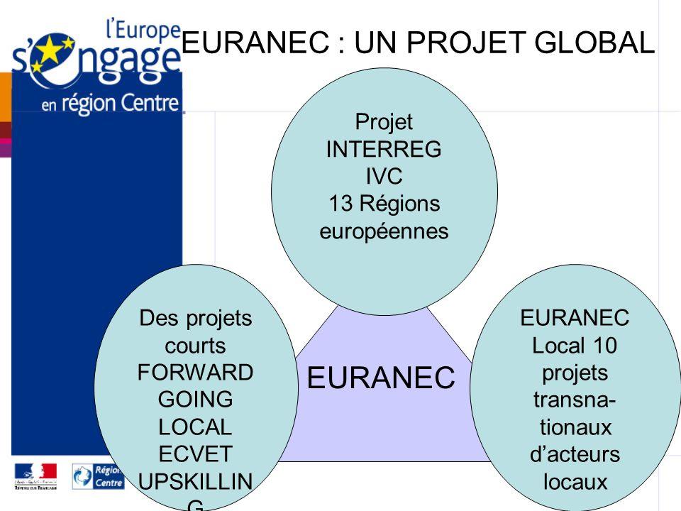 EURANEC : UN PROJET GLOBAL