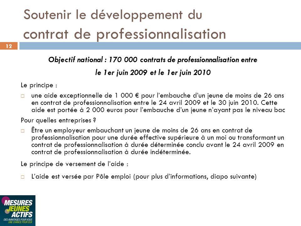 Soutenir le développement du contrat de professionnalisation