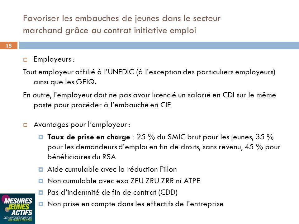 Favoriser les embauches de jeunes dans le secteur marchand grâce au contrat initiative emploi