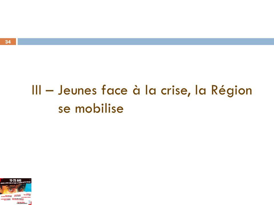 III – Jeunes face à la crise, la Région se mobilise