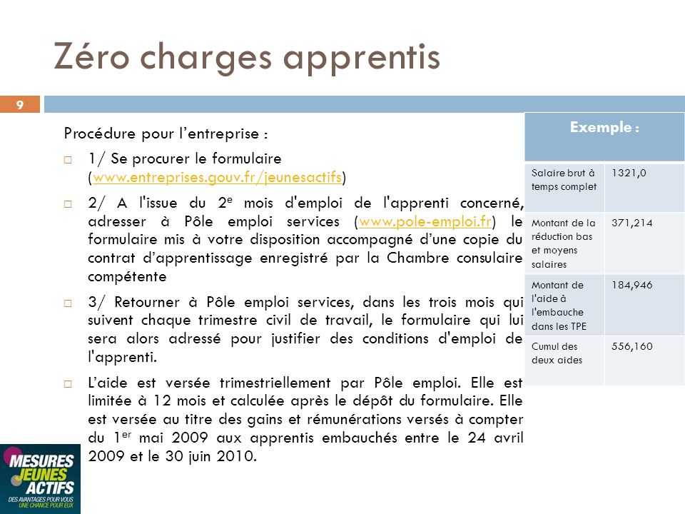 Zéro charges apprentis