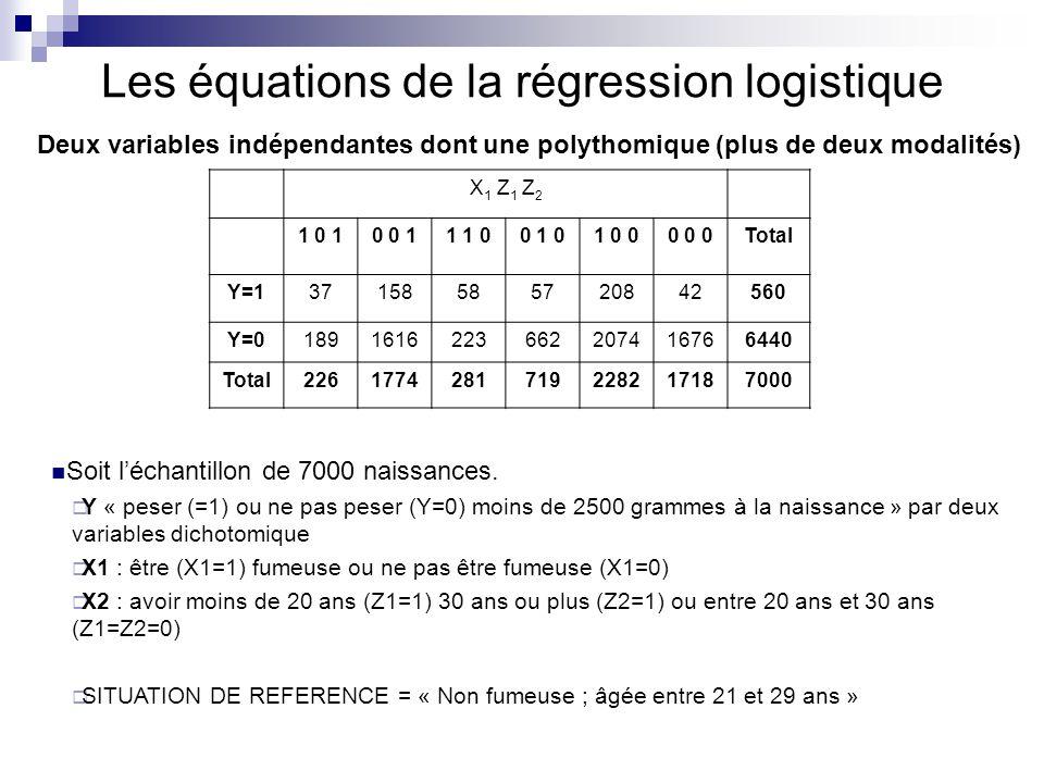Les équations de la régression logistique Deux variables indépendantes dont une polythomique (plus de deux modalités)