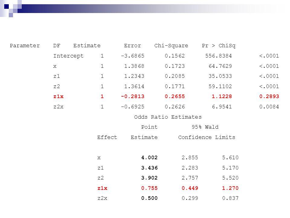 Parameter DF Estimate Error Chi-Square Pr > ChiSq