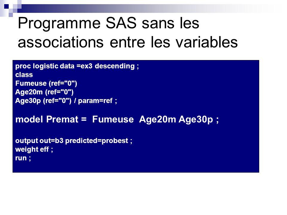 Programme SAS sans les associations entre les variables