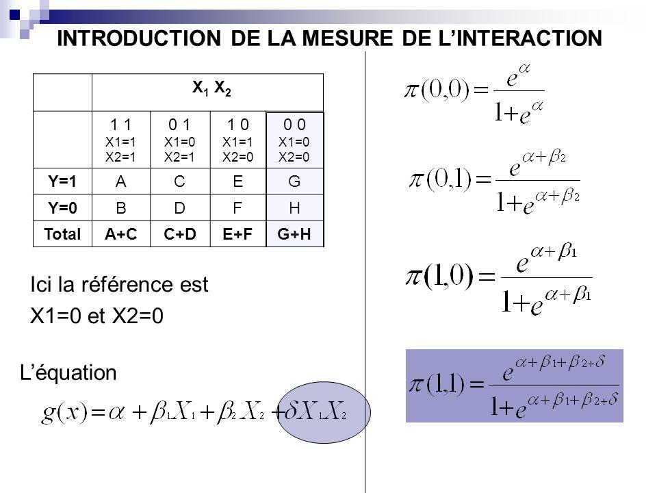 INTRODUCTION DE LA MESURE DE L'INTERACTION