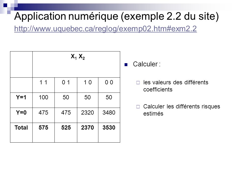 Application numérique (exemple 2. 2 du site) http://www. uquebec