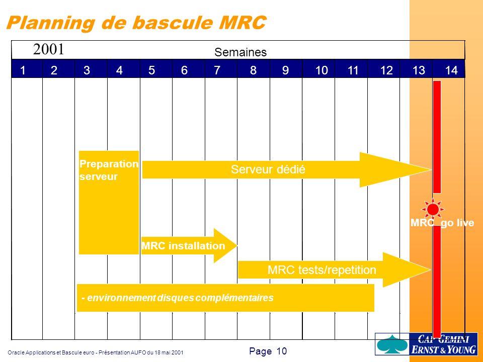 Planning de bascule MRC