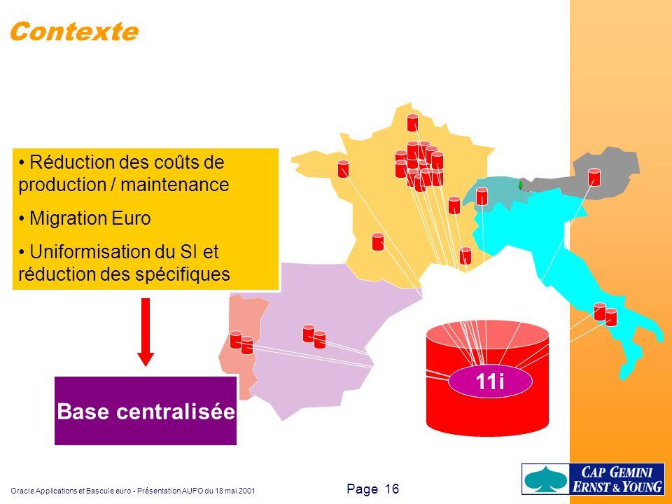 Contexte 11i Base centralisée
