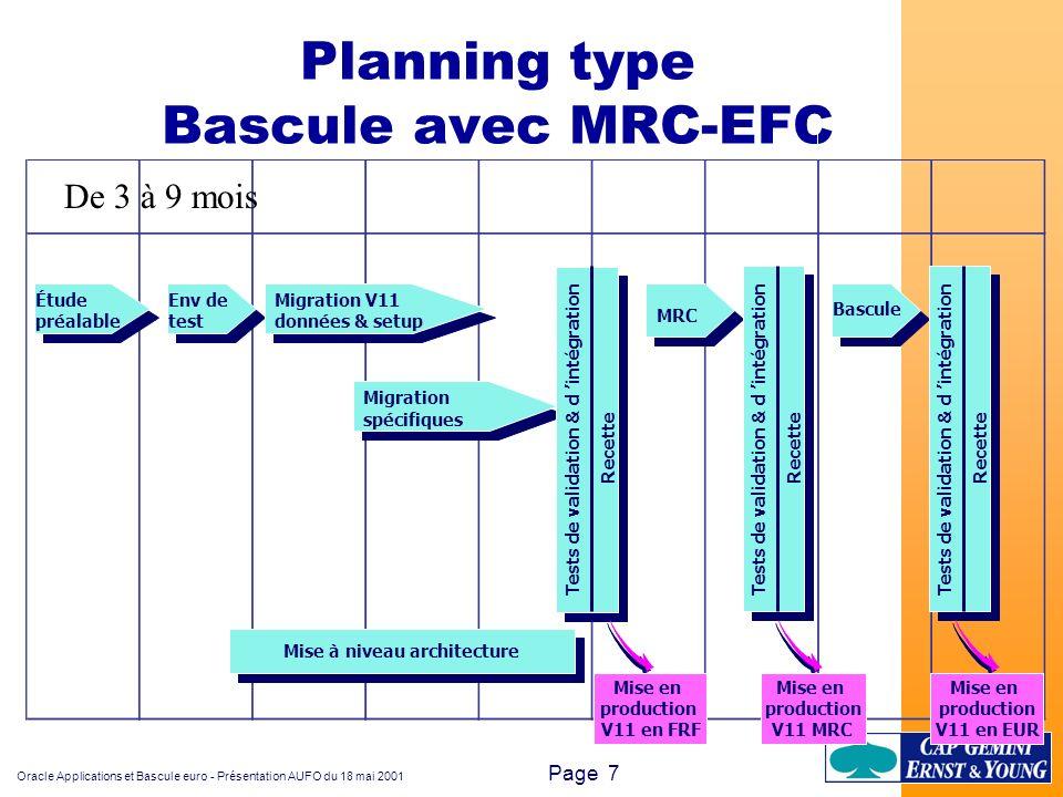 Planning type Bascule avec MRC-EFC