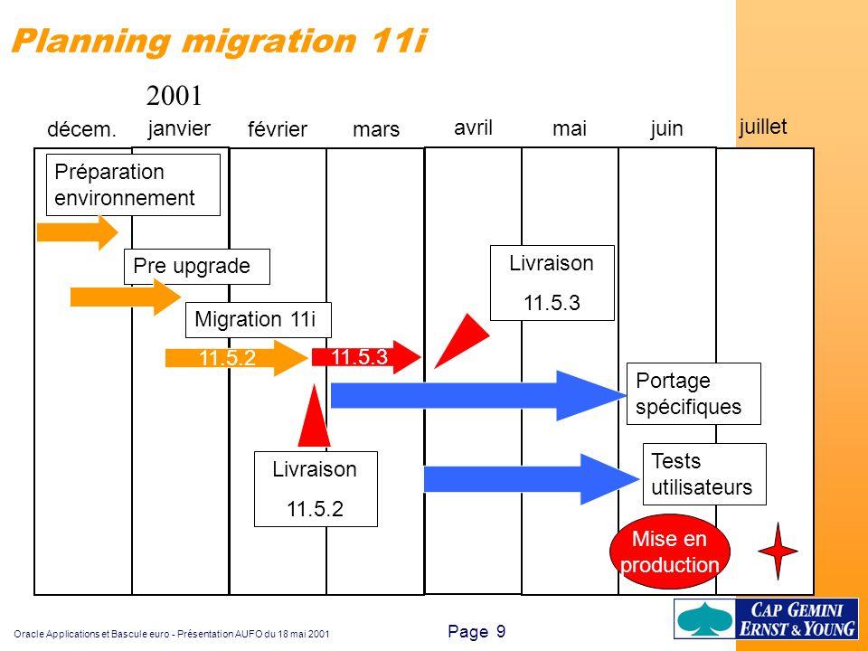Planning migration 11i 2001 décem. janvier février mars avril mai juin