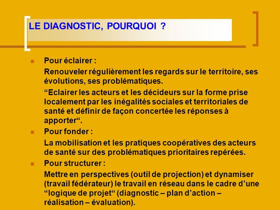 LE DIAGNOSTIC, POURQUOI
