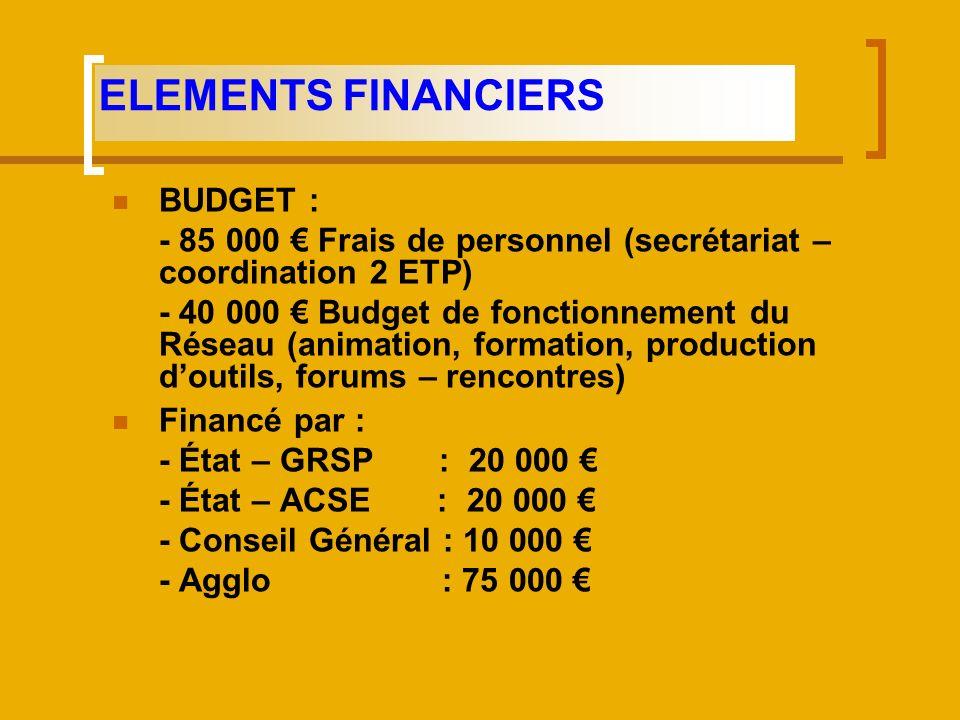 ELEMENTS FINANCIERS BUDGET :