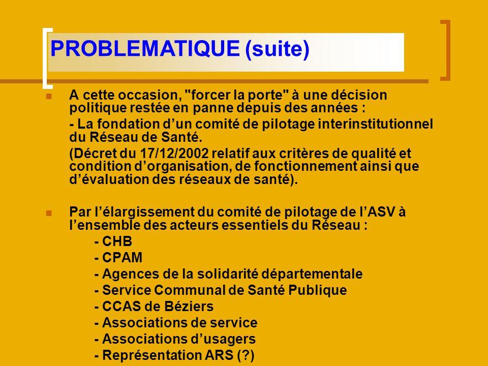 PROBLEMATIQUE (suite)