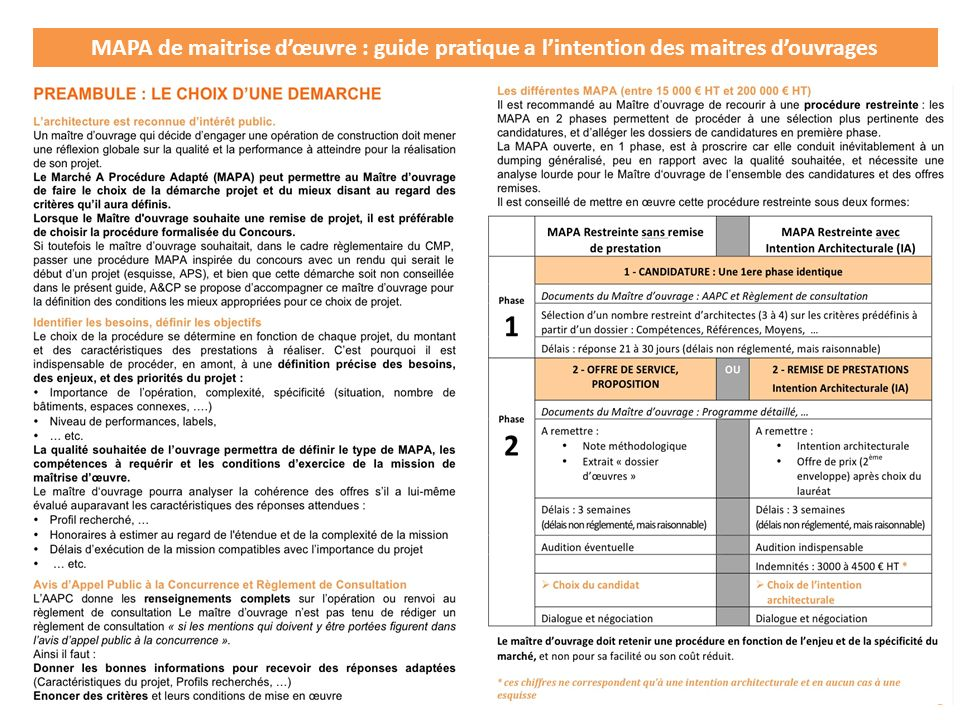 MAPA de maitrise d'œuvre : guide pratique a l'intention des maitres d'ouvrages