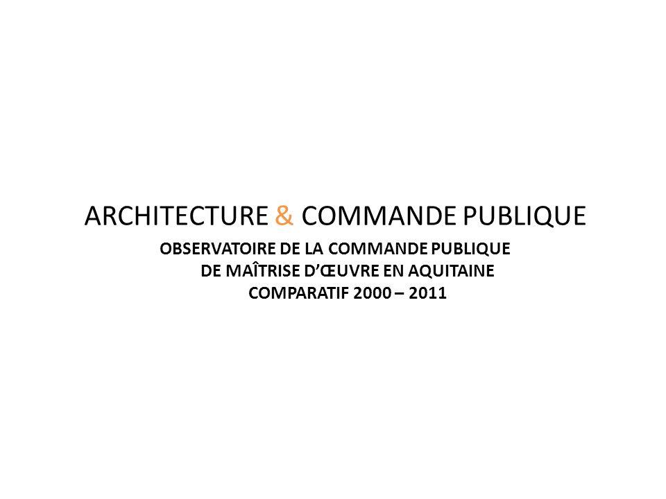 ARCHITECTURE & COMMANDE PUBLIQUE