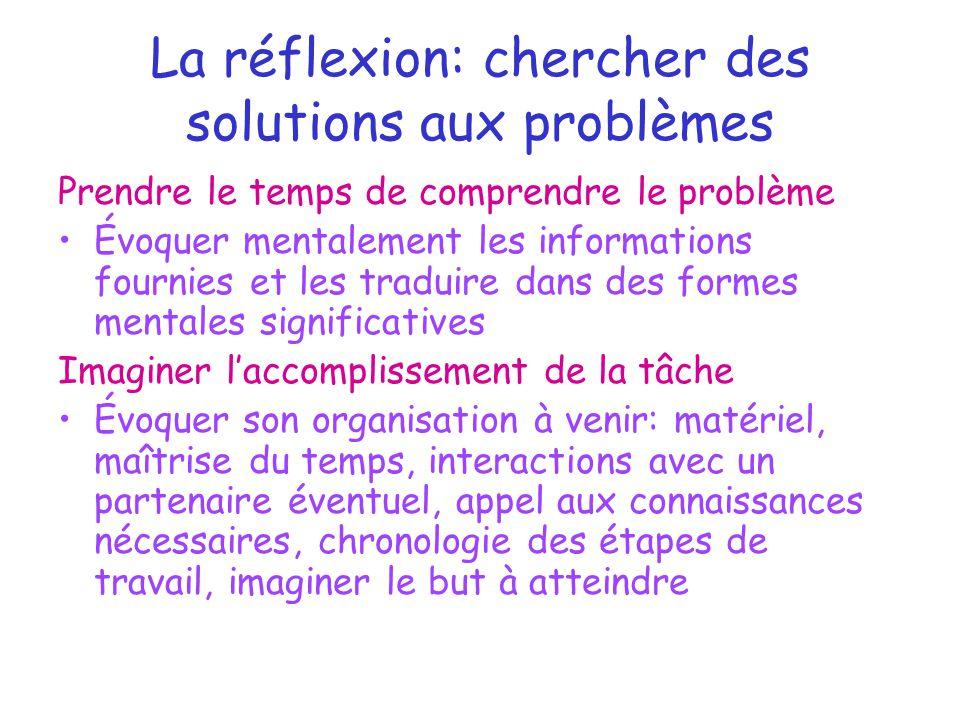 La réflexion: chercher des solutions aux problèmes
