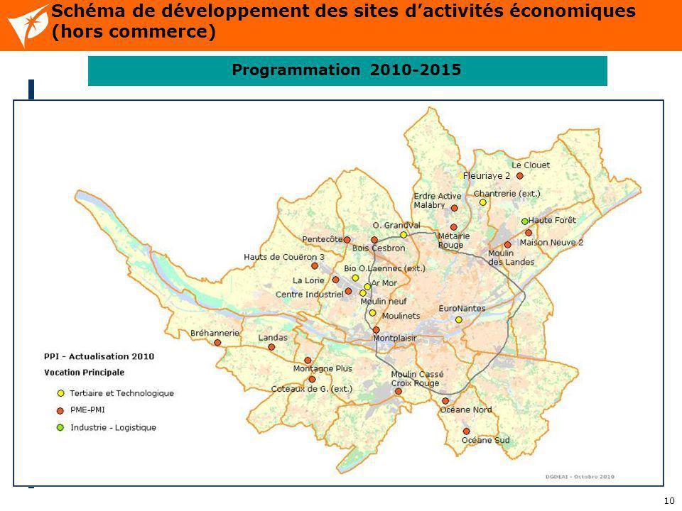 Schéma de développement des sites d'activités économiques (hors commerce)