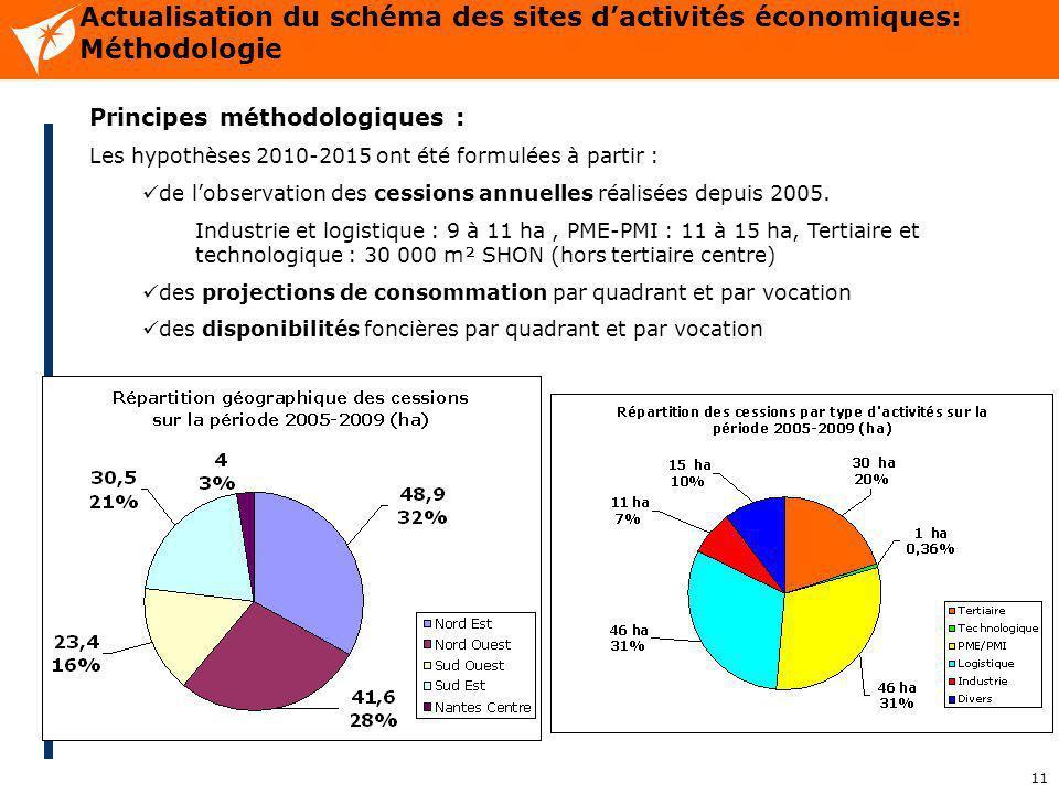 Actualisation du schéma des sites d'activités économiques: Méthodologie