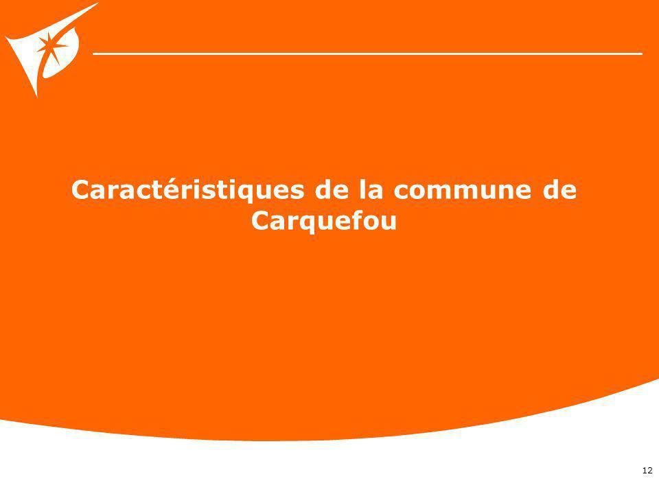 Caractéristiques de la commune de Carquefou