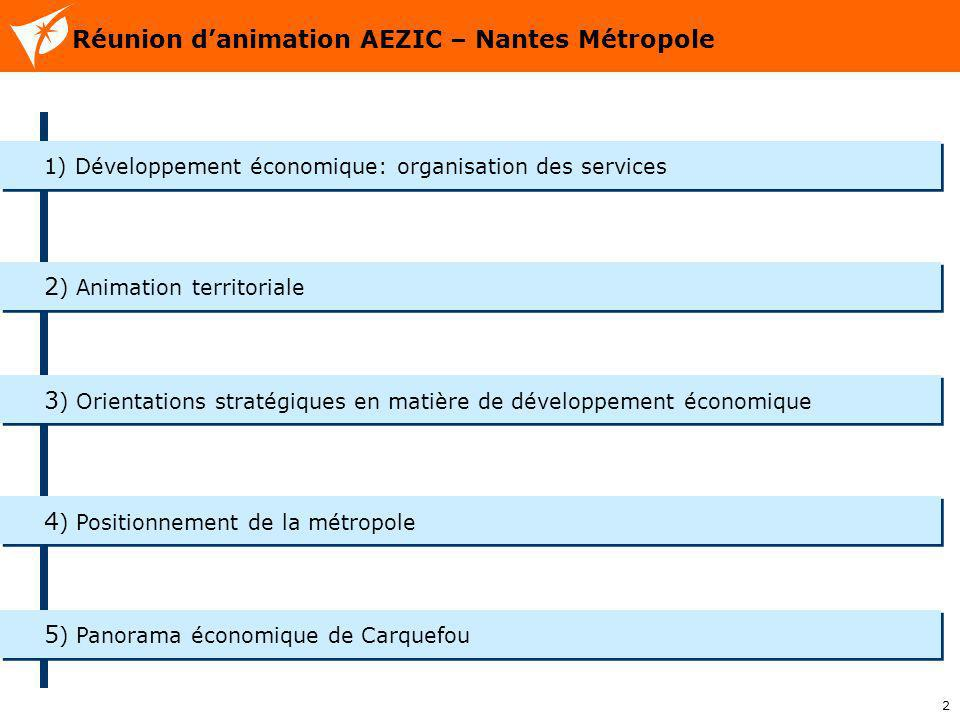Réunion d'animation AEZIC – Nantes Métropole