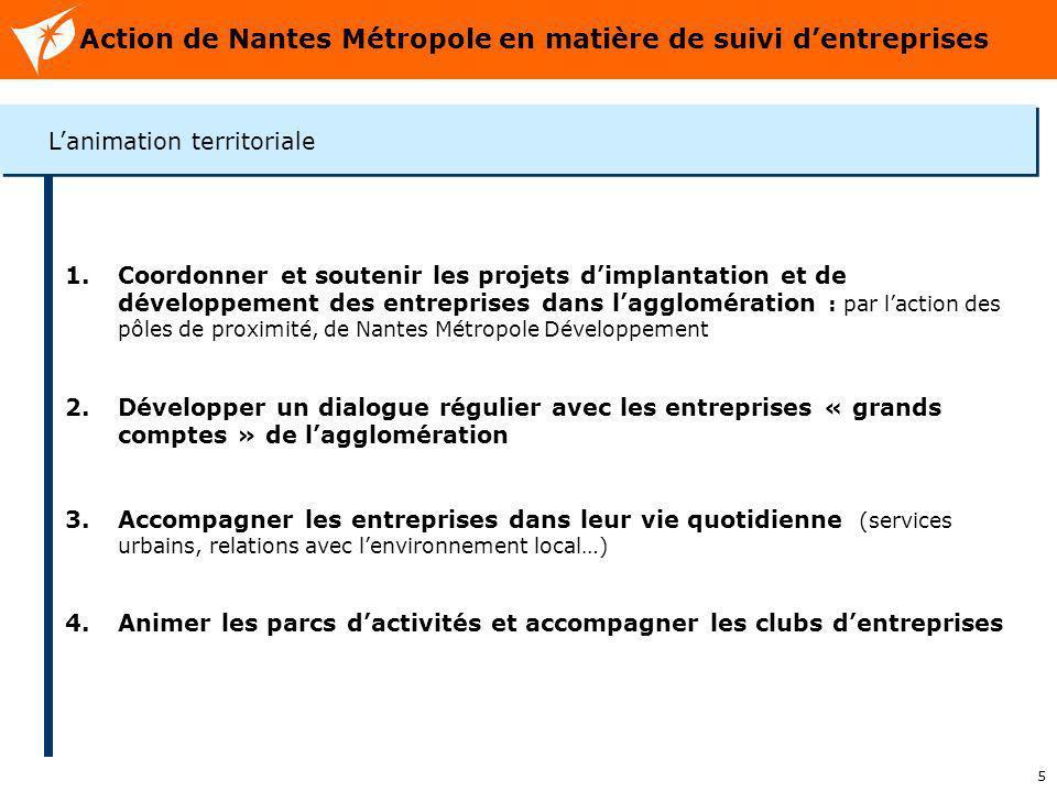 Action de Nantes Métropole en matière de suivi d'entreprises